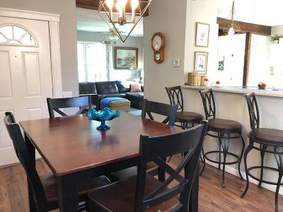 Single Family Home For Sale: 1130 Union Station Road