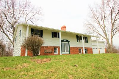 Single Family Home For Sale: 2057 River Road