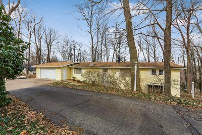 Single Family Home For Sale: 423 Mt Parnassus Drive