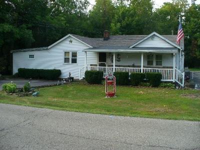 Heath Single Family Home For Sale: 1350 Grandview Avenue