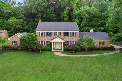 Single Family Home For Sale: 3376 Milner Road
