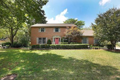 Dublin Single Family Home For Sale: 365 Avon Court