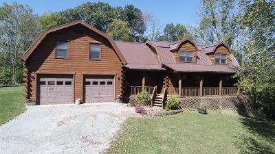 Highland County Single Family Home For Sale: 6625 Roundhead Road