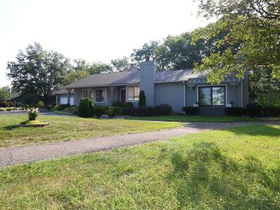 Warren County Single Family Home For Sale: 3152 Shorewalk Road