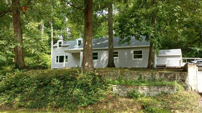 Single Family Home For Sale: 5743 Price Road
