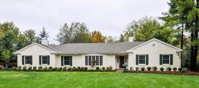 Hamilton County Single Family Home For Sale: 8165 North Clippinger Drive