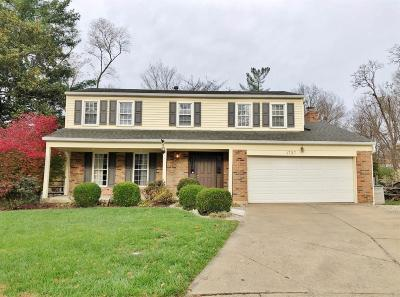 Single Family Home For Sale: 1737 Eastwind Court