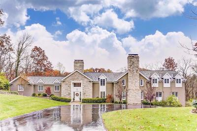 Single Family Home For Sale: 8500 Old Hickory Drive