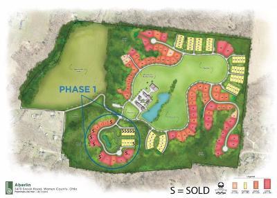Warren County Single Family Home For Sale: 785 Karner Blue Lane