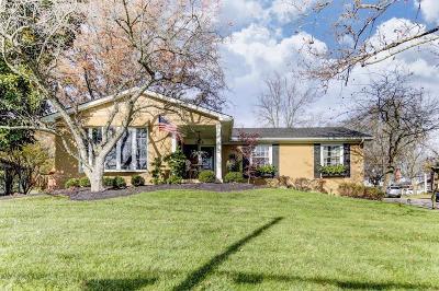 Single Family Home For Sale: 7816 Euclid Avenue
