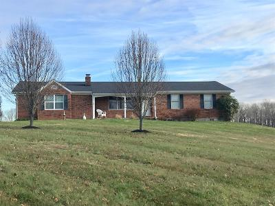 Georgetown Single Family Home For Sale: 8260 Oak Grove Road