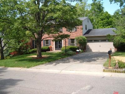 Single Family Home For Sale: 2207 Spinningwheel Lane