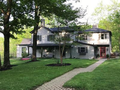 Single Family Home For Sale: 8000 Varner Road
