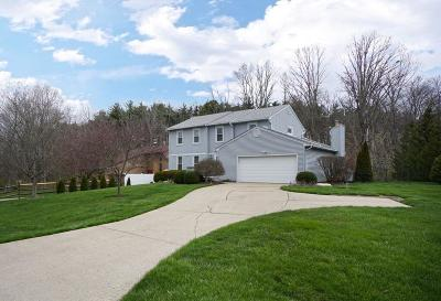 Single Family Home For Sale: 510 Blackhawk Trail