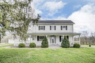 Single Family Home For Sale: 7970 Volkerding Road