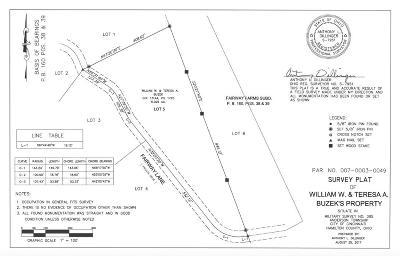 Cincinnati Residential Lots & Land For Sale: Fairway Lane