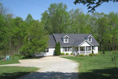 Highland County Single Family Home For Sale: 1599 Beatty Road