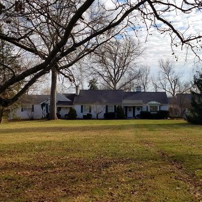 Hamilton County Single Family Home For Sale: 10132 Humphrey Road