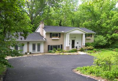 Single Family Home For Sale: 809 Indian Hill Road