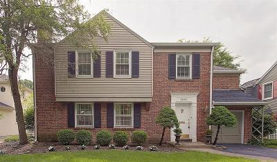 Single Family Home For Sale: 3603 Center Street