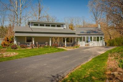 Single Family Home For Sale: 757 Cedar Point Drive