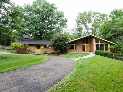 Wyoming Single Family Home For Sale: 406 Compton Road