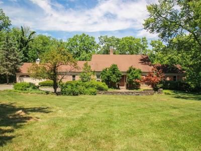 Single Family Home For Sale: 7870 Tecumseh Trail