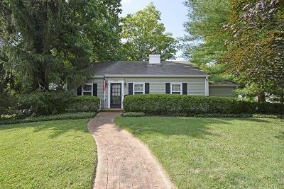 Single Family Home For Sale: 309 Stanton Avenue
