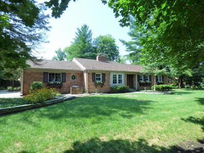 Single Family Home For Sale: 201 Harvard Avenue