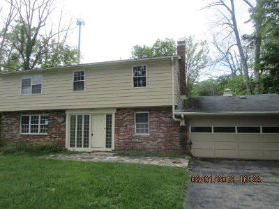Single Family Home For Sale: 1049 Red Bird Road