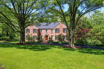 Single Family Home For Sale: 5225 Ivyfarm Road