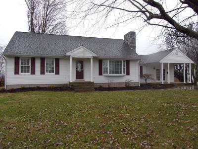 Adams County Single Family Home For Sale: 248 High Street