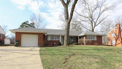 Hamilton Single Family Home For Sale: 745 Amberly Drive