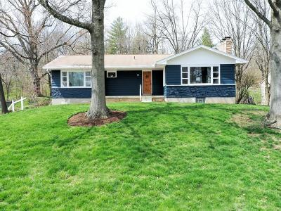Wyoming Single Family Home For Sale: 312 Ardon Lane