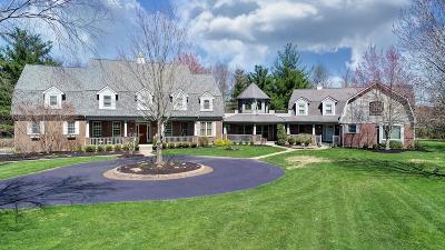 Single Family Home For Sale: 6685 Morgans Run