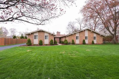 Single Family Home For Sale: 7555 Huckleberry Lane