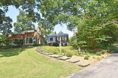 Clermont County Single Family Home For Sale: 1240 Us Rt 52