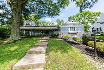 Single Family Home For Sale: 6746 Rollaway Road