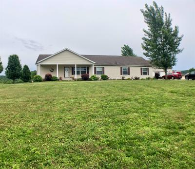 Adams County Single Family Home For Sale: 1460 Hamilton Road