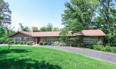 Butler County Single Family Home For Sale: 3901 Rosedale Road