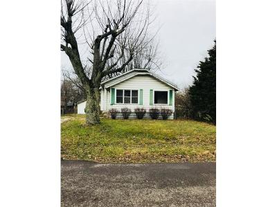 Dayton OH Single Family Home For Sale: $17,500