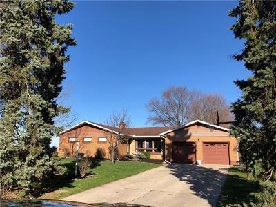 Springfield Single Family Home Active/Pending: 2638 Aberdeen Drive