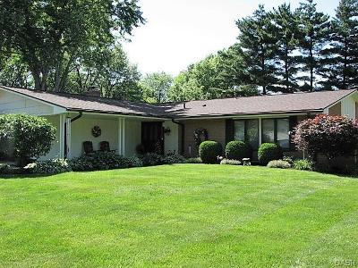 Centerville Single Family Home Active/Pending: 875 Fernshire Drive