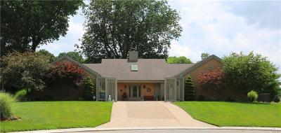 Englewood Single Family Home Active/Pending: 6524 Foursome Lane