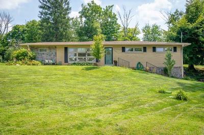 Single Family Home Active/Pending: 193 Oakridge Drive