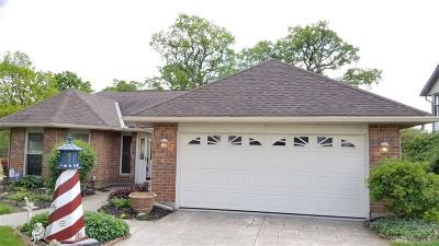Huber Heights Single Family Home Pending/Show for Backup: 6950 Shull Road