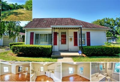 Springfield Single Family Home Pending/Show for Backup: 2029 Rutland Avenue