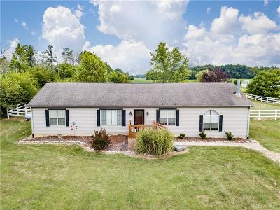 Montgomery County Single Family Home Pending/Show for Backup: 12635 Eagle Road