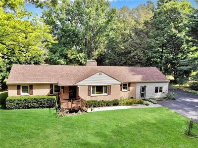 Springfield Single Family Home For Sale: 2032 Fairfield Pike