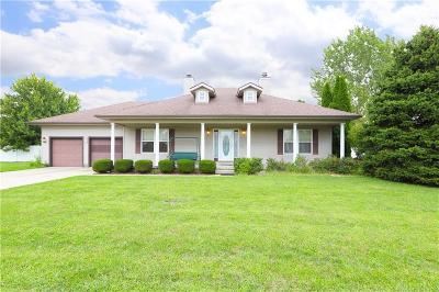 Jamestown Single Family Home Pending/Show for Backup: 756 Glenwood Drive